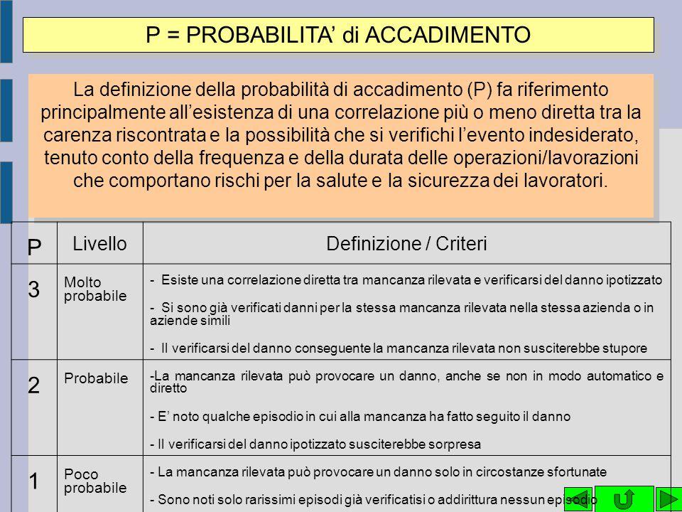 P = PROBABILITA' di ACCADIMENTO