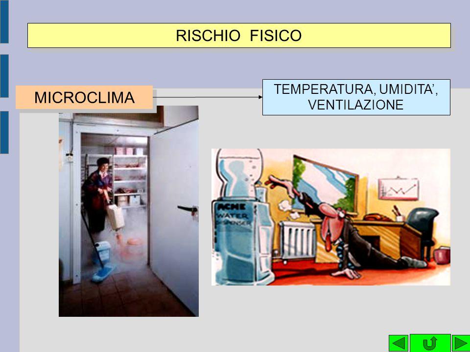 RISCHIO FISICO TEMPERATURA, UMIDITA', VENTILAZIONE MICROCLIMA 35 35