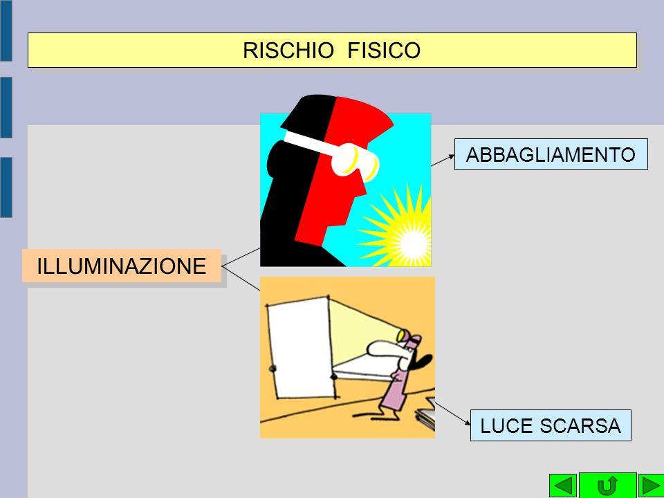 RISCHIO FISICO ABBAGLIAMENTO ILLUMINAZIONE LUCE SCARSA 36 36