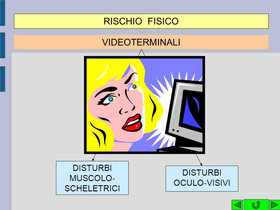 RISCHIO FISICO VIDEOTERMINALI DISTURBI MUSCOLO-SCHELETRICI