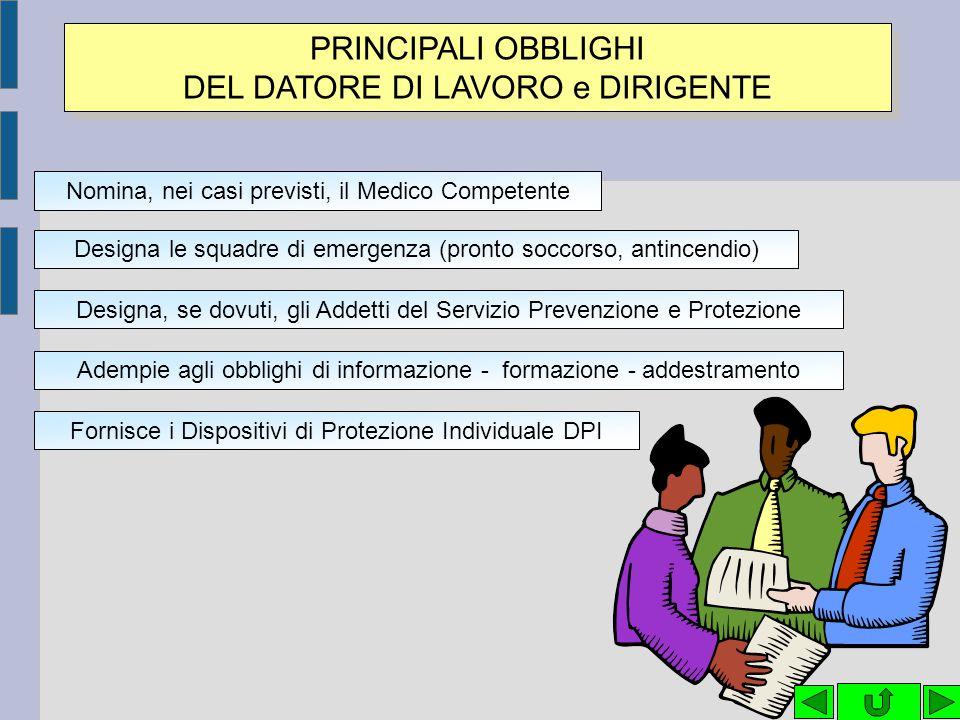 PRINCIPALI OBBLIGHI DEL DATORE DI LAVORO e DIRIGENTE
