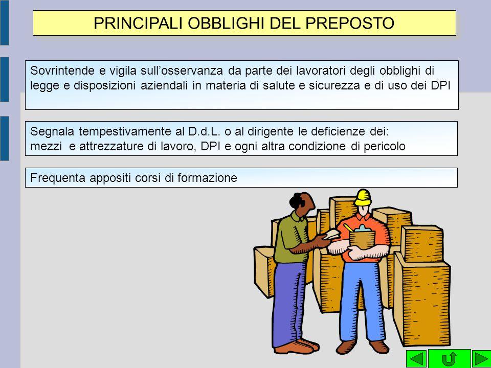 PRINCIPALI OBBLIGHI DEL PREPOSTO