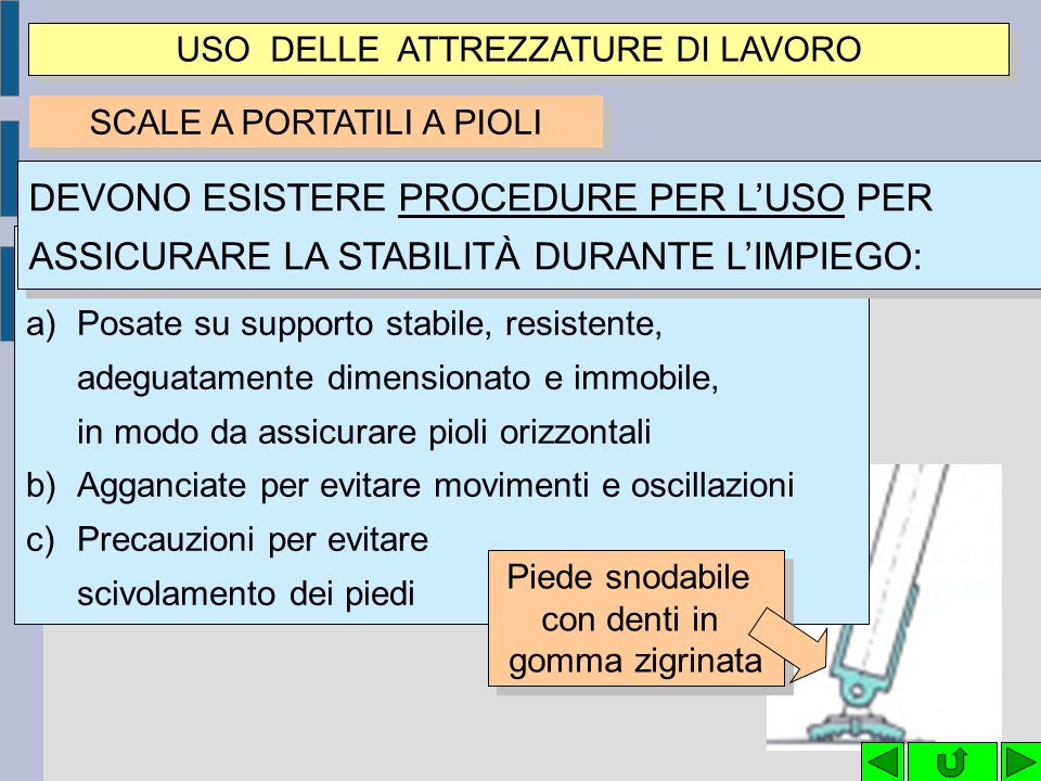 DEVONO ESISTERE PROCEDURE PER L'USO PER