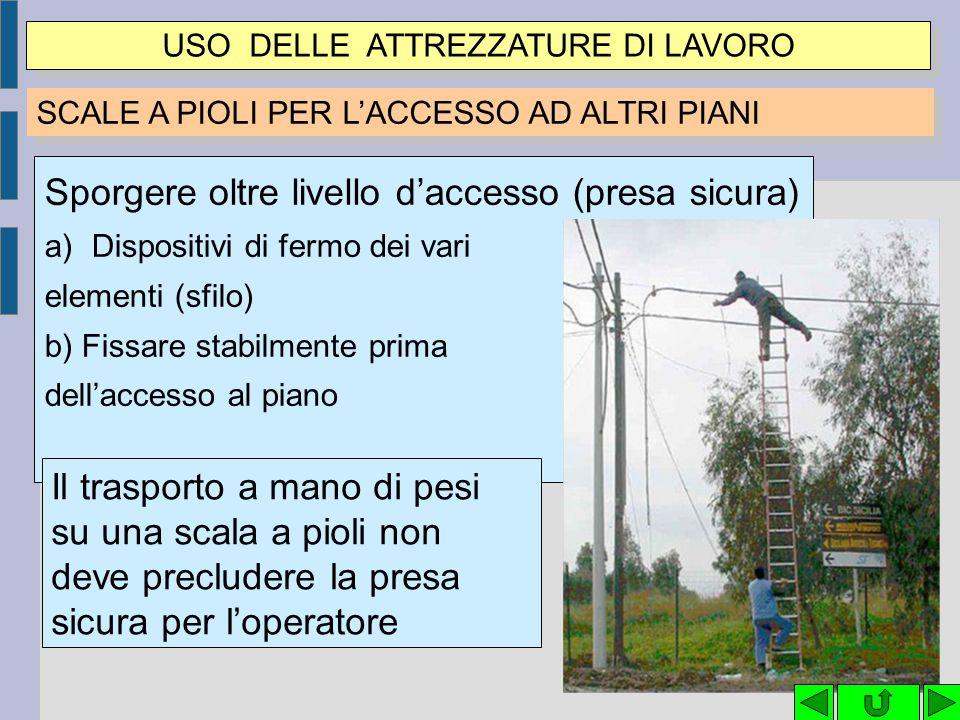 USO DELLE ATTREZZATURE DI LAVORO