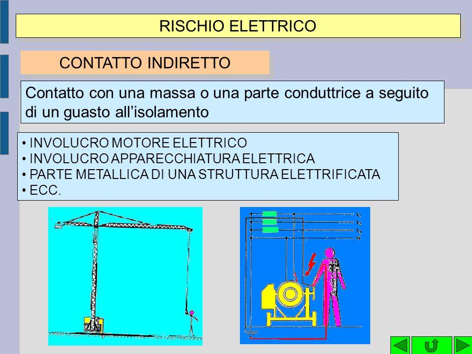 RISCHIO ELETTRICO CONTATTO INDIRETTO