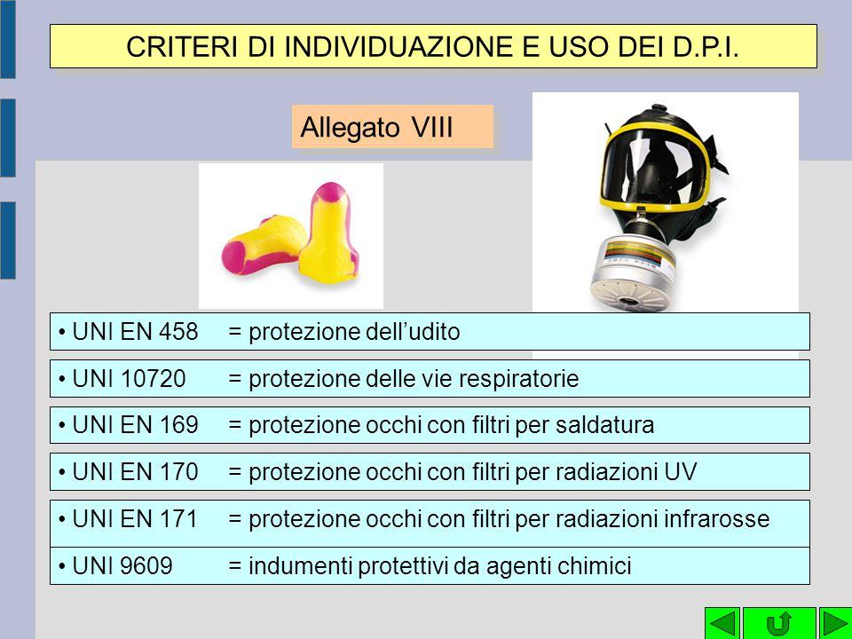 CRITERI DI INDIVIDUAZIONE E USO DEI D.P.I.