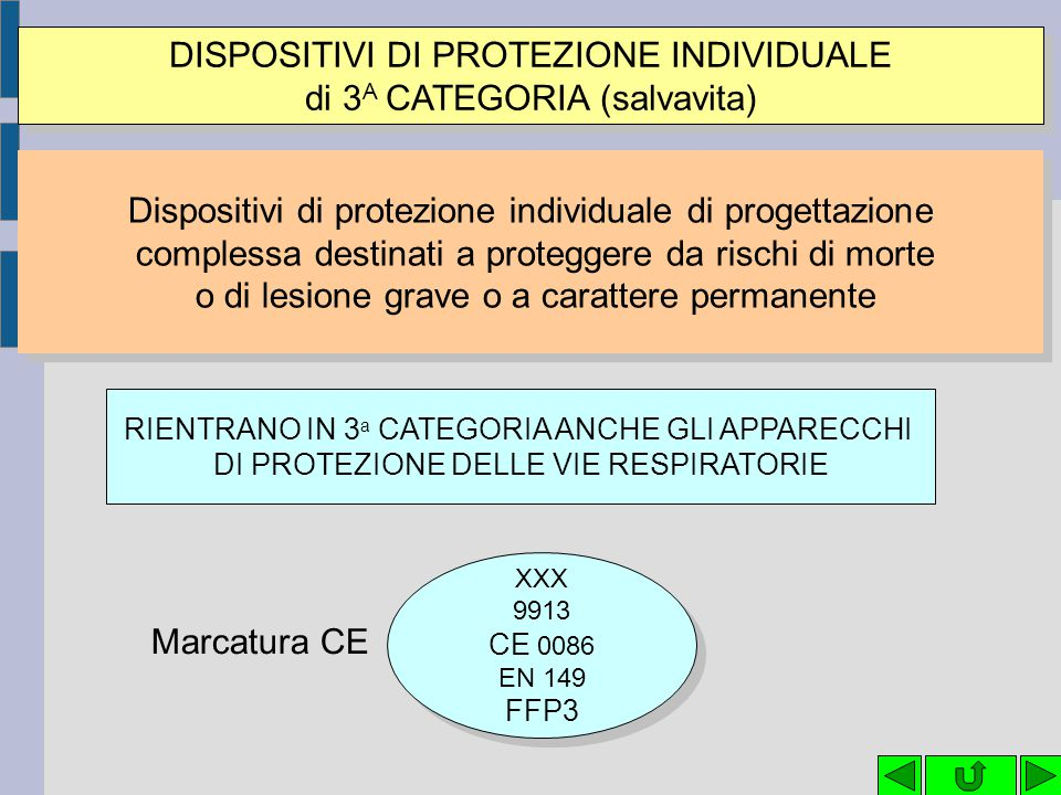 DISPOSITIVI DI PROTEZIONE INDIVIDUALE di 3A CATEGORIA (salvavita)