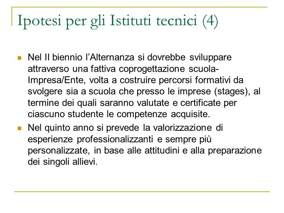 Ipotesi per gli Istituti tecnici (4)