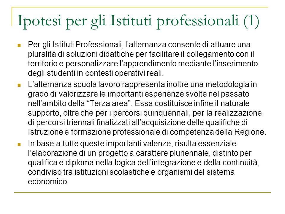 Ipotesi per gli Istituti professionali (1)