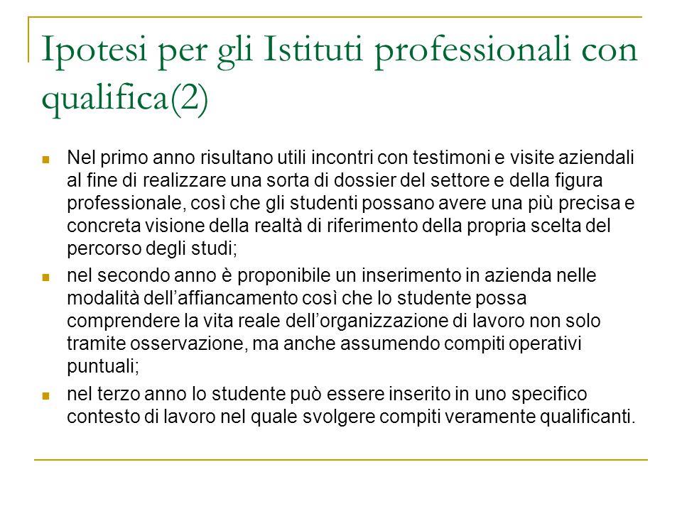 Ipotesi per gli Istituti professionali con qualifica(2)