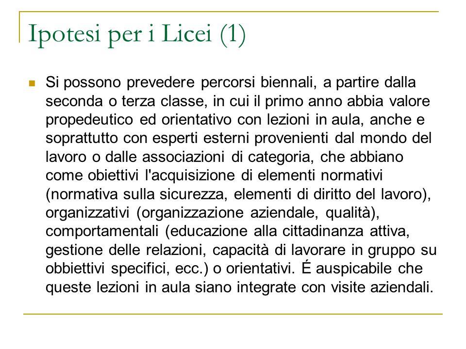 Ipotesi per i Licei (1)