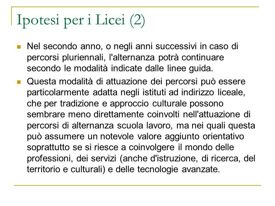 Ipotesi per i Licei (2)
