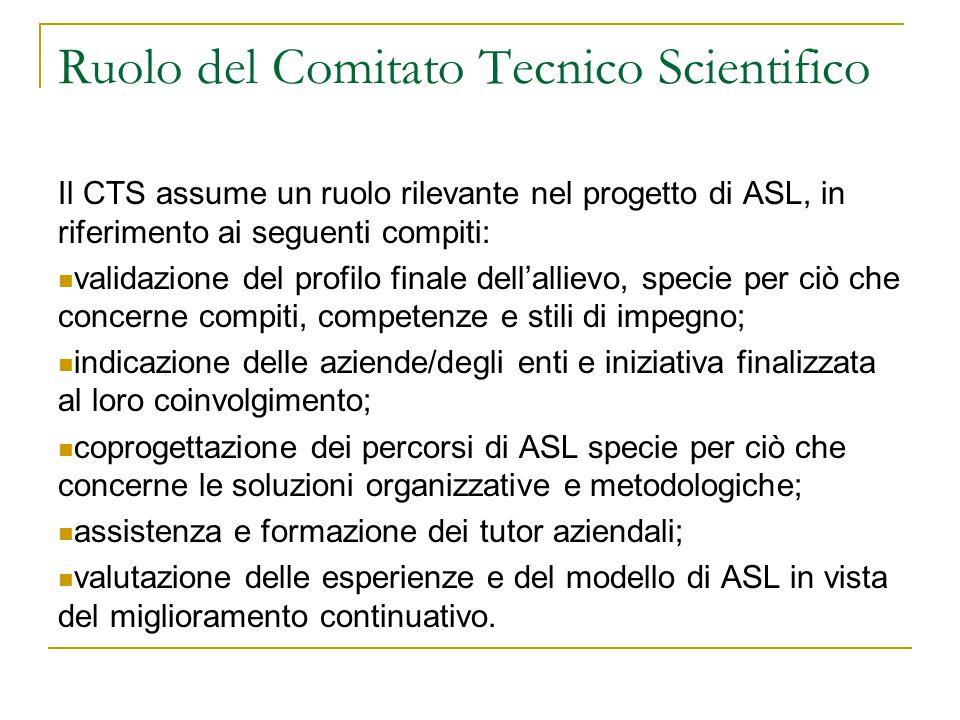 Ruolo del Comitato Tecnico Scientifico