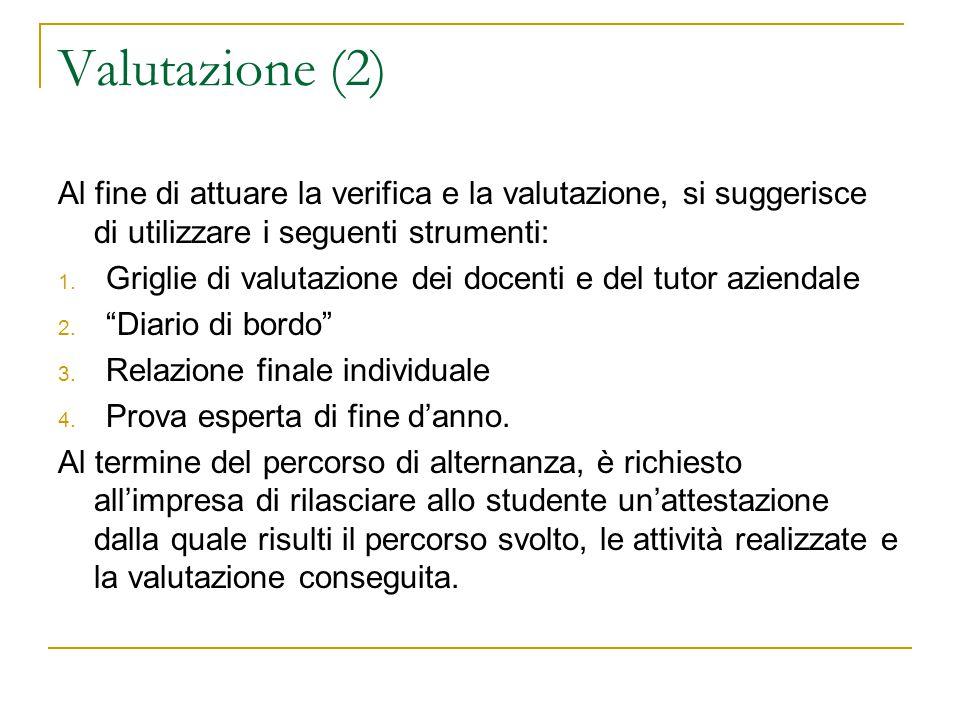 Valutazione (2) Al fine di attuare la verifica e la valutazione, si suggerisce di utilizzare i seguenti strumenti: