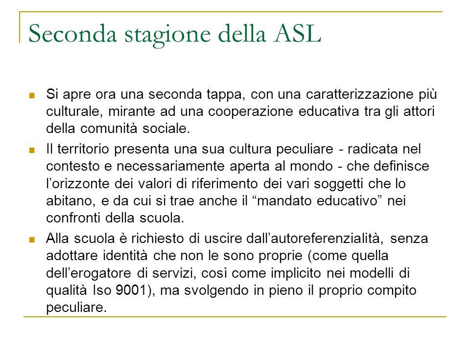 Seconda stagione della ASL
