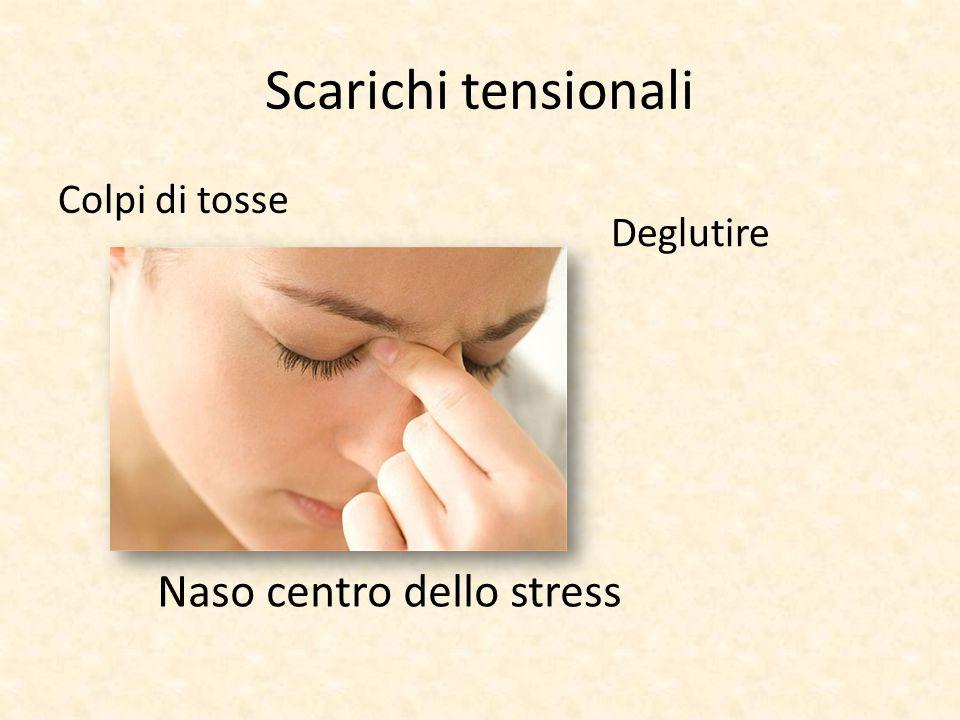 Scarichi tensionali Colpi di tosse Deglutire Naso centro dello stress