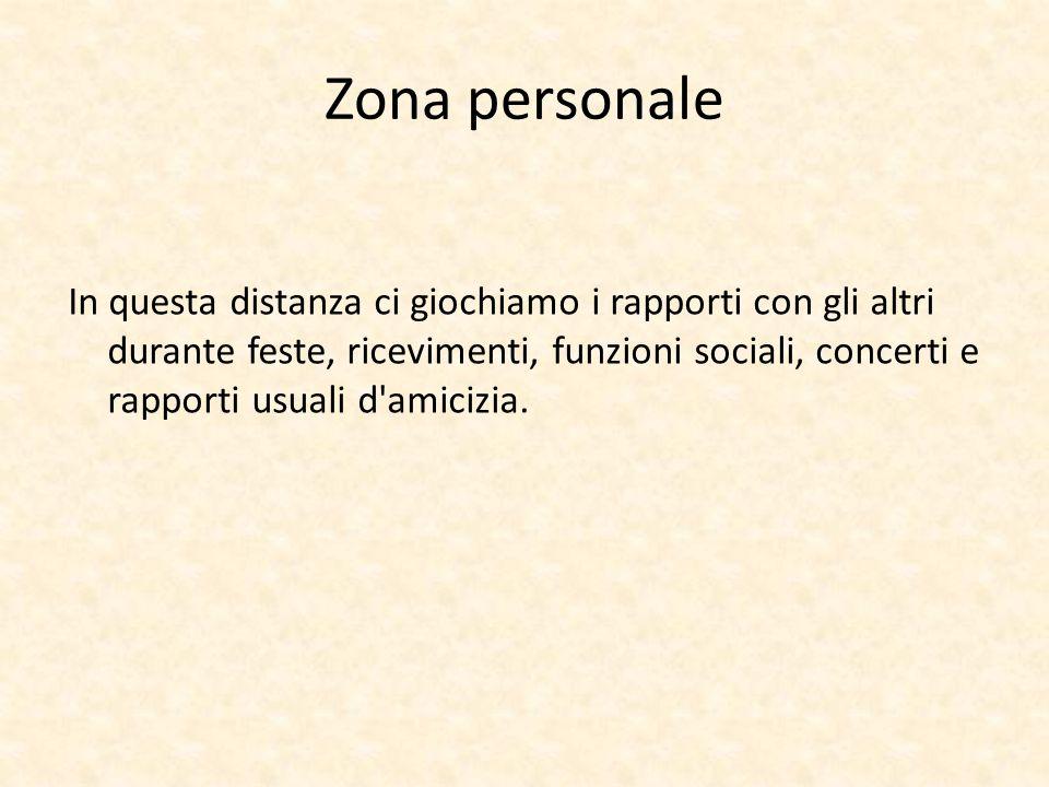 Zona personale