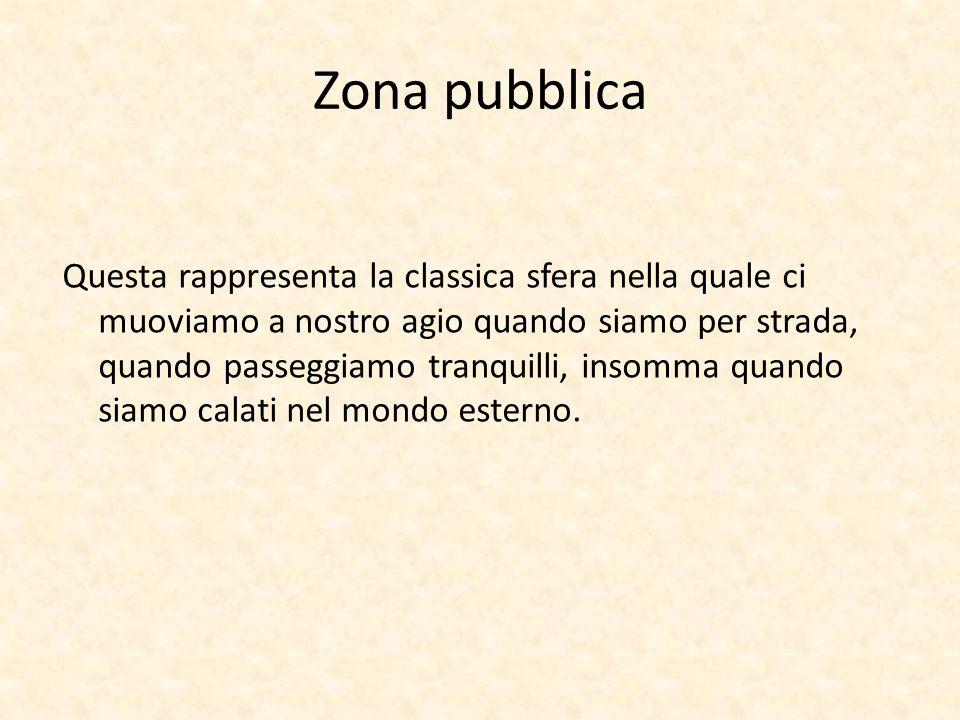 Zona pubblica