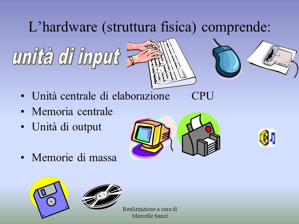 L'hardware (struttura fisica) comprende: