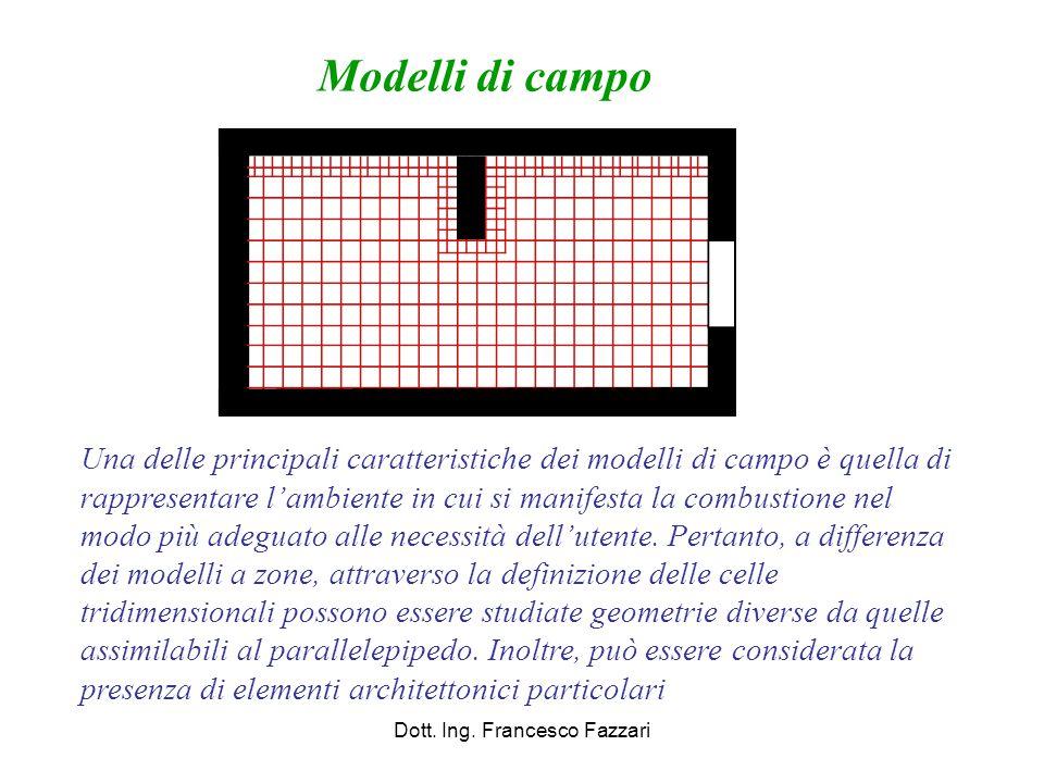 Dott. Ing. Francesco Fazzari