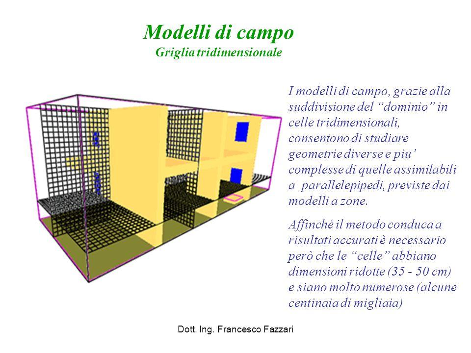 Modelli di campo Griglia tridimensionale