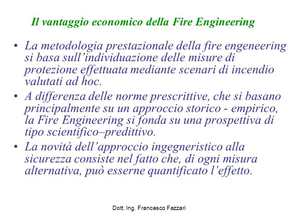 Il vantaggio economico della Fire Engineering