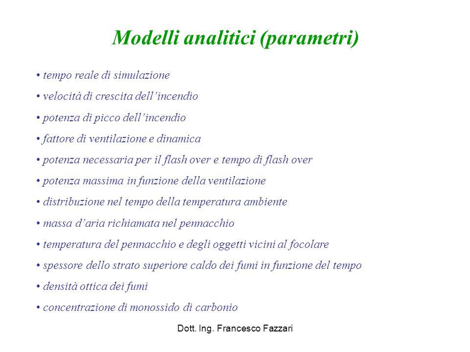 Modelli analitici (parametri)