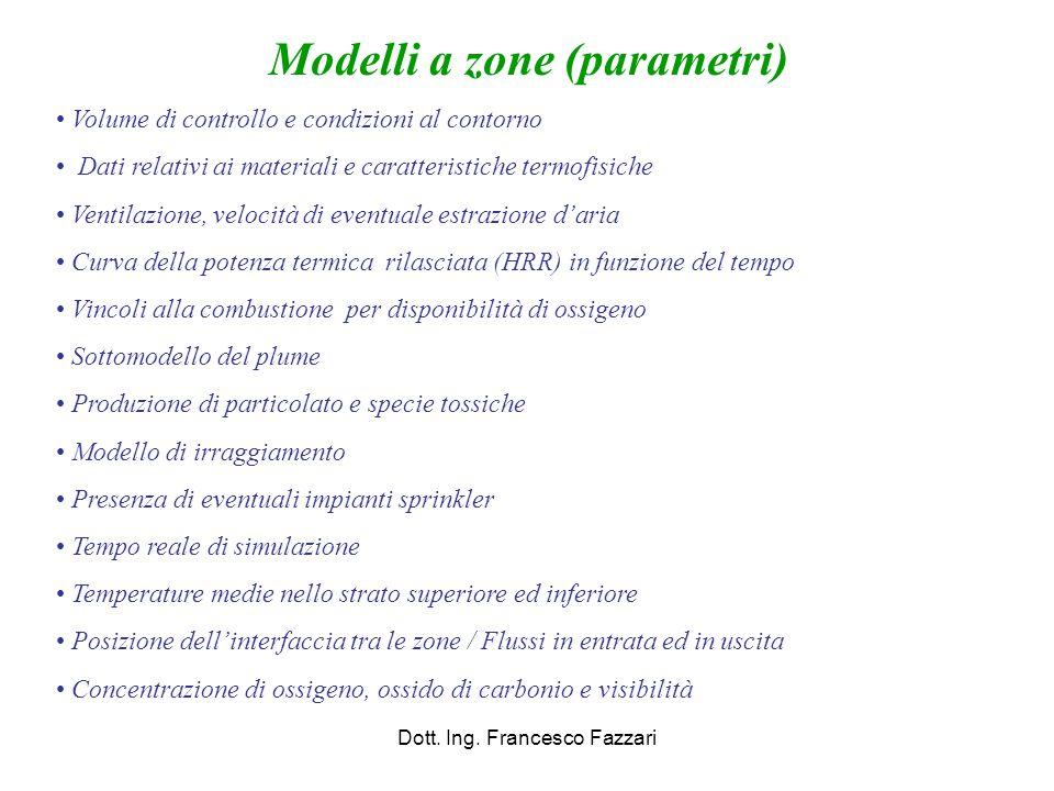 Modelli a zone (parametri)