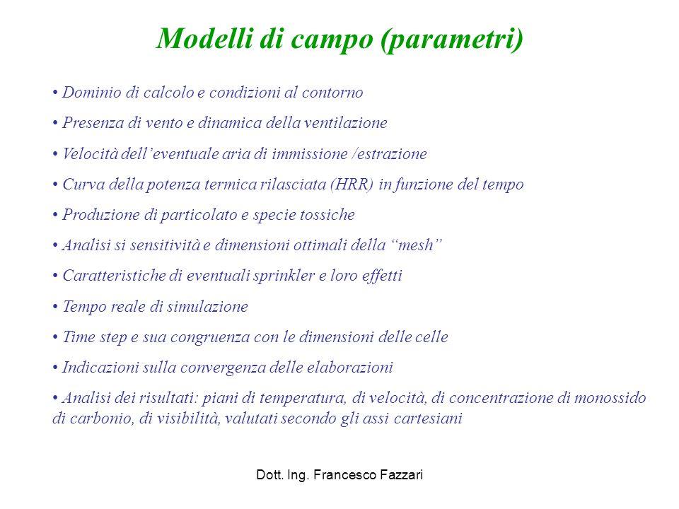 Modelli di campo (parametri)
