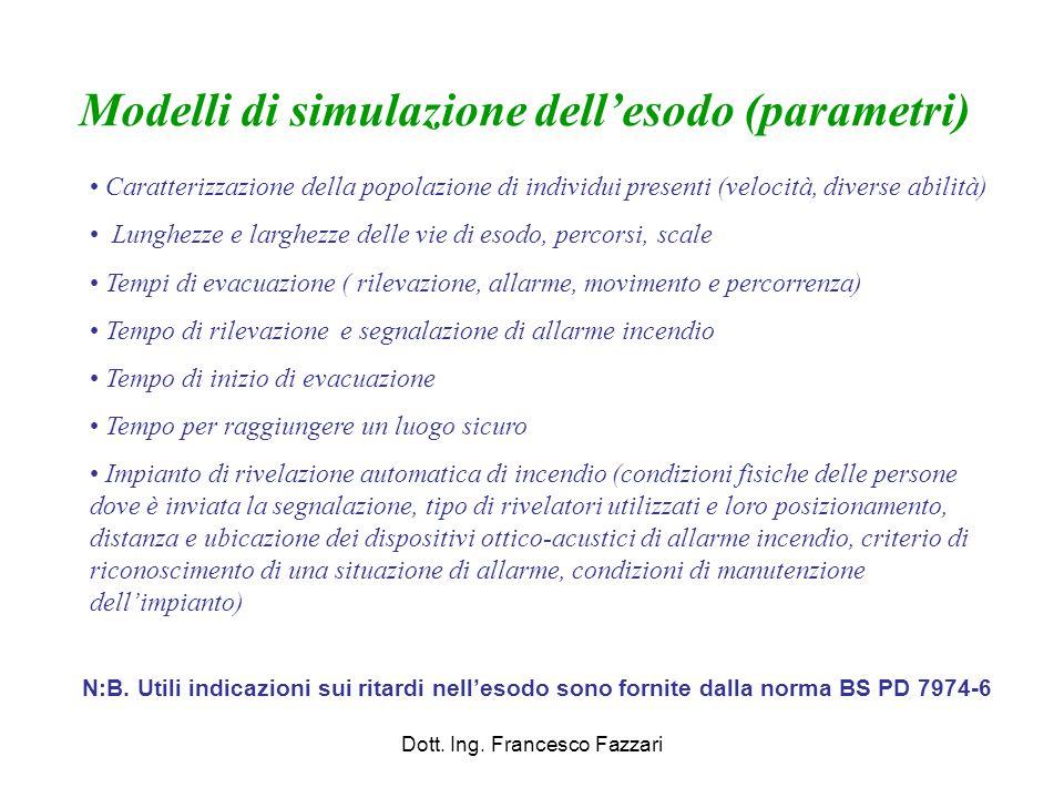 Modelli di simulazione dell'esodo (parametri)