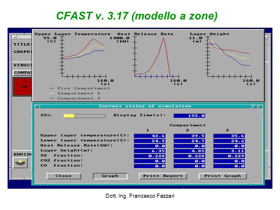CFAST v. 3.17 (modello a zone)
