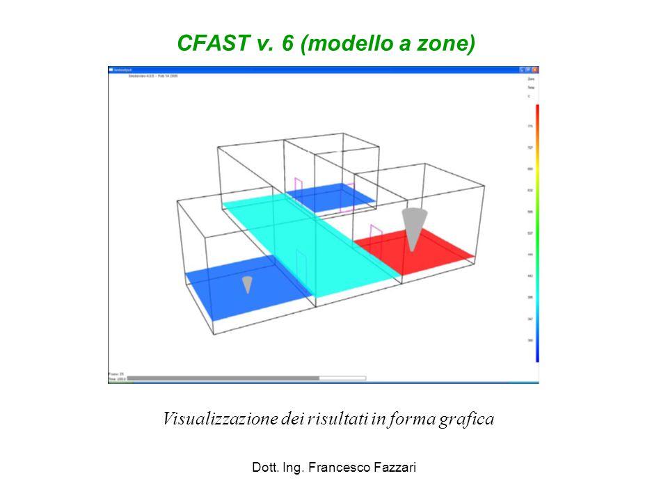 CFAST v. 6 (modello a zone)