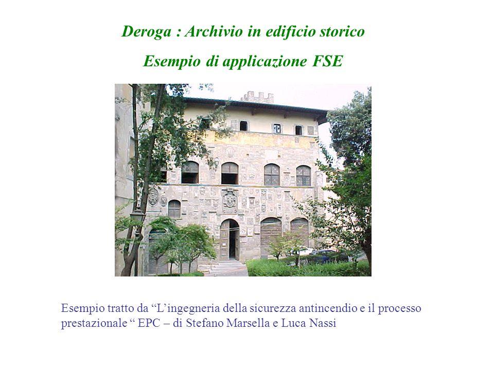 Deroga : Archivio in edificio storico Esempio di applicazione FSE
