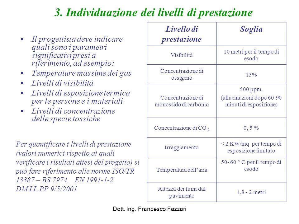 3. Individuazione dei livelli di prestazione