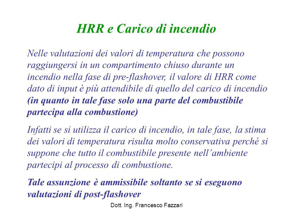 HRR e Carico di incendio
