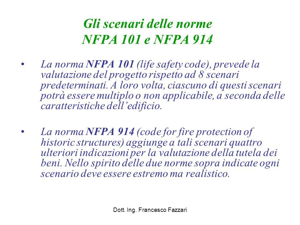 Gli scenari delle norme NFPA 101 e NFPA 914