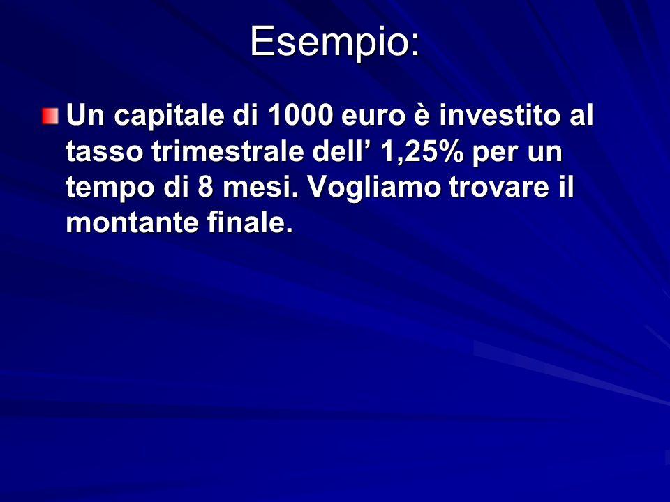 Esempio: Un capitale di 1000 euro è investito al tasso trimestrale dell' 1,25% per un tempo di 8 mesi.