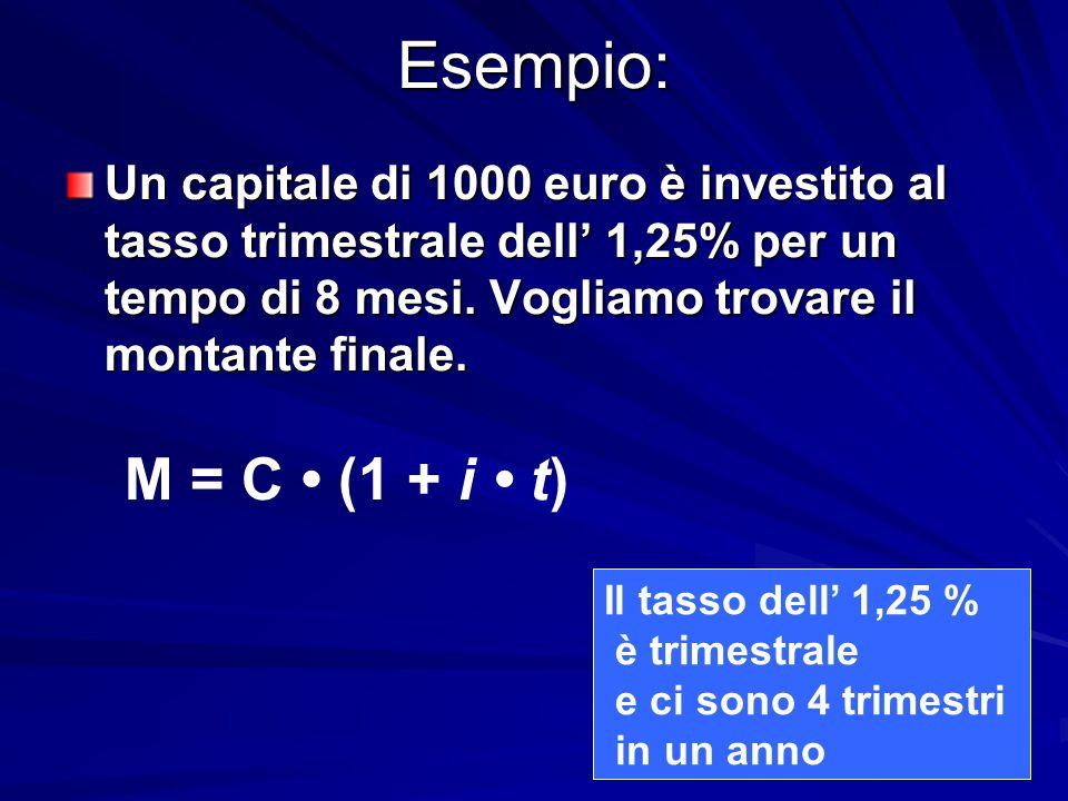Esempio: Un capitale di 1000 euro è investito al tasso trimestrale dell' 1,25% per un tempo di 8 mesi. Vogliamo trovare il montante finale.