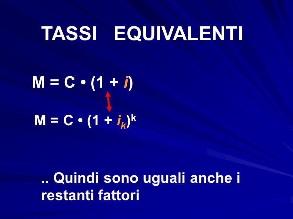 TASSI EQUIVALENTI M = C • (1 + i) M = C • (1 + ik)k