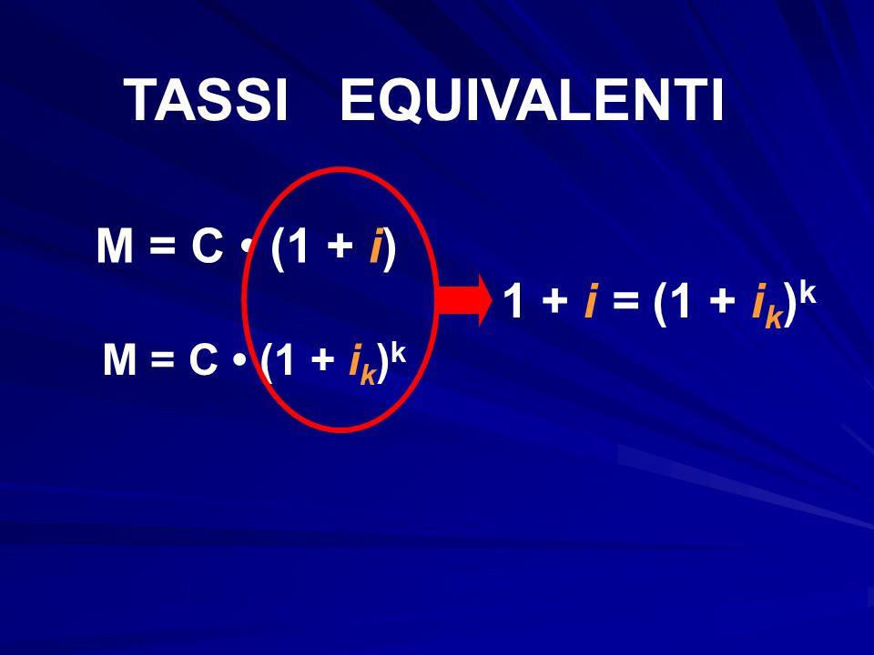 TASSI EQUIVALENTI M = C • (1 + i) 1 + i = (1 + ik)k M = C • (1 + ik)k