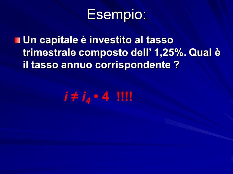 Esempio: Un capitale è investito al tasso trimestrale composto dell' 1,25%. Qual è il tasso annuo corrispondente