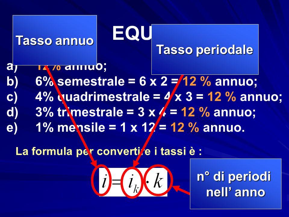 TASSI EQUIVALENTI Tasso annuo Tasso periodale a) 12% annuo;