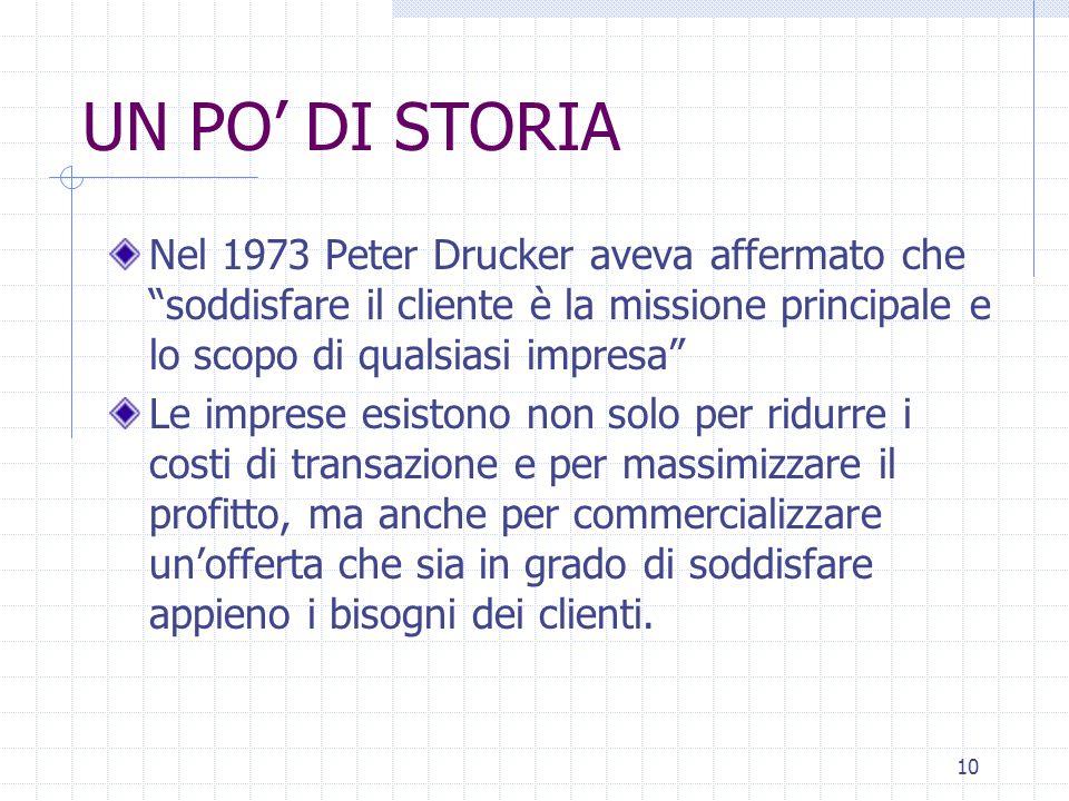 UN PO' DI STORIA Nel 1973 Peter Drucker aveva affermato che soddisfare il cliente è la missione principale e lo scopo di qualsiasi impresa