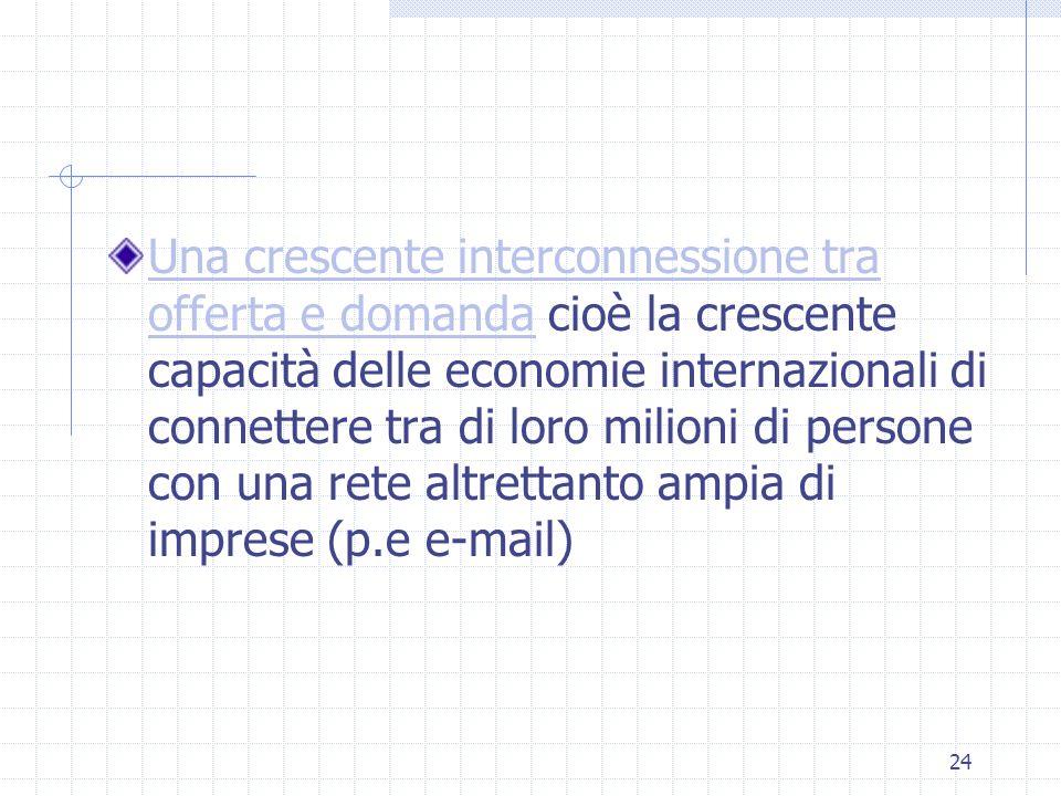 Una crescente interconnessione tra offerta e domanda cioè la crescente capacità delle economie internazionali di connettere tra di loro milioni di persone con una rete altrettanto ampia di imprese (p.e e-mail)