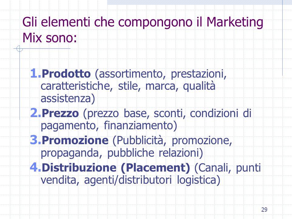 Gli elementi che compongono il Marketing Mix sono: