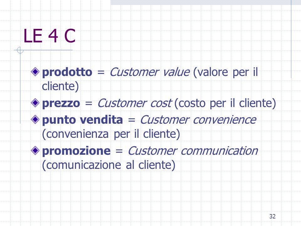 LE 4 C prodotto = Customer value (valore per il cliente)