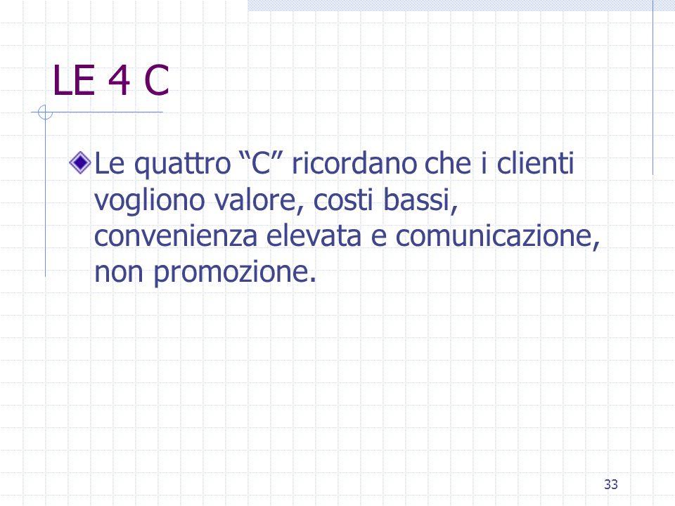 LE 4 C Le quattro C ricordano che i clienti vogliono valore, costi bassi, convenienza elevata e comunicazione, non promozione.