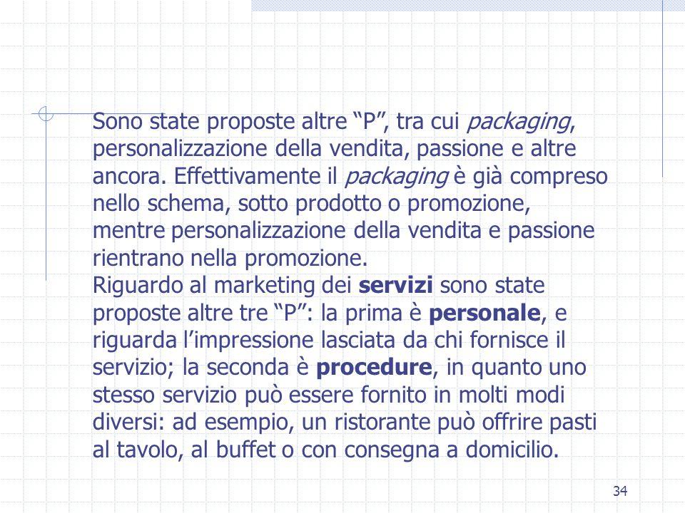 Sono state proposte altre P , tra cui packaging, personalizzazione della vendita, passione e altre ancora.