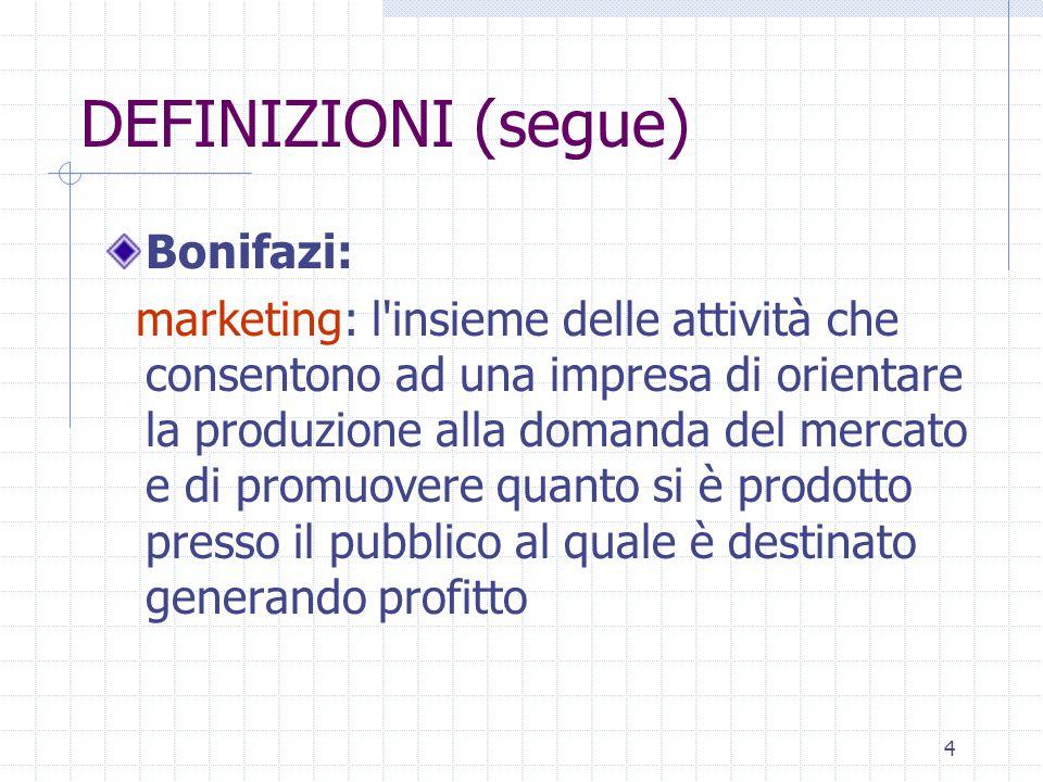 DEFINIZIONI (segue) Bonifazi: