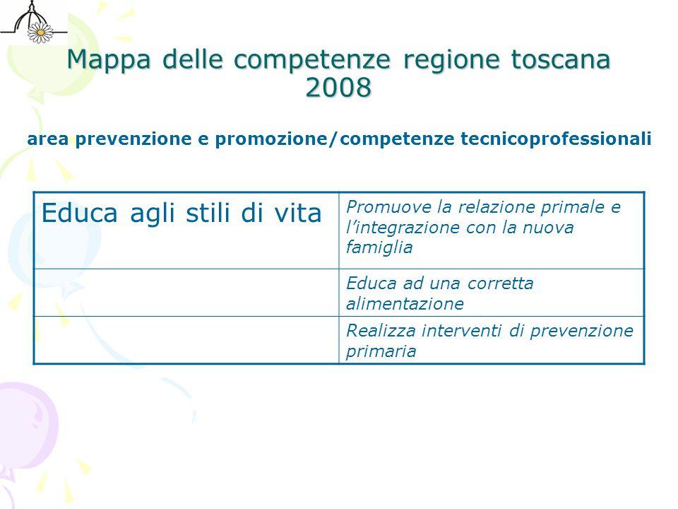 Mappa delle competenze regione toscana 2008